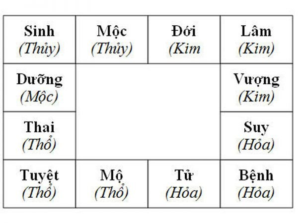 cach-tinh-bac-cau-thang-chuan-nhat-5