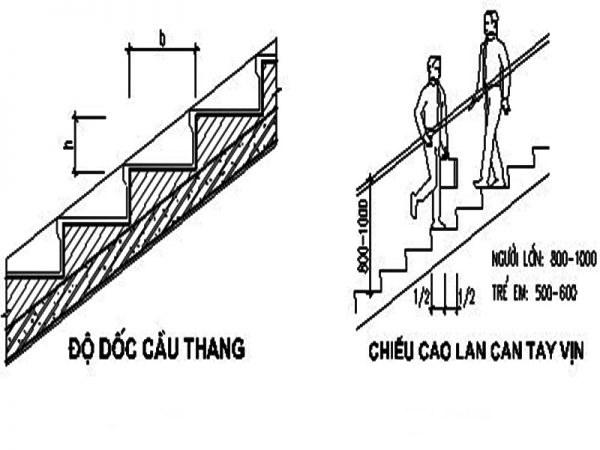 cach-tinh-cau-thang-5