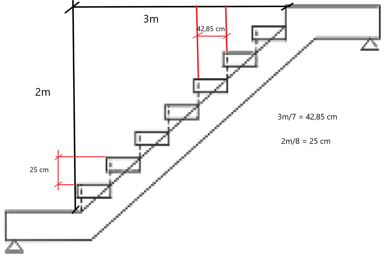 cach-tinh-cau-thang-6
