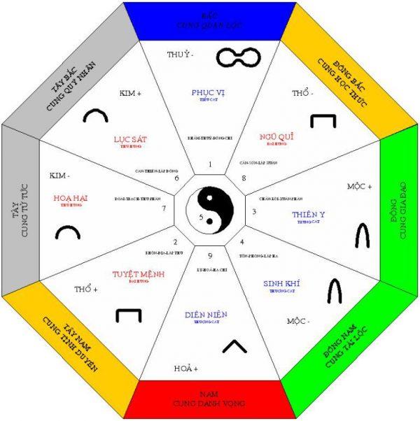 huong-giuong-ngu-tinh-nhu-the-nao-10