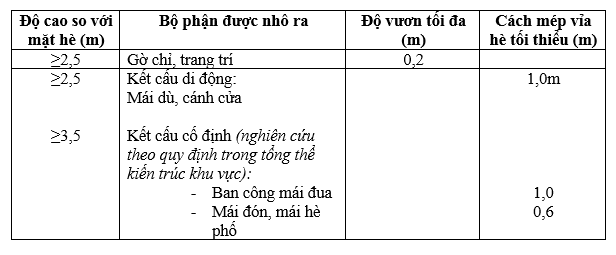 mat-do-xay-dung-tinh-nhu-the-nao-6