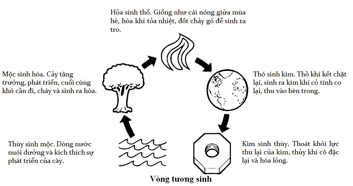 tho-sinh-kim-theo-ngu-hanh-3