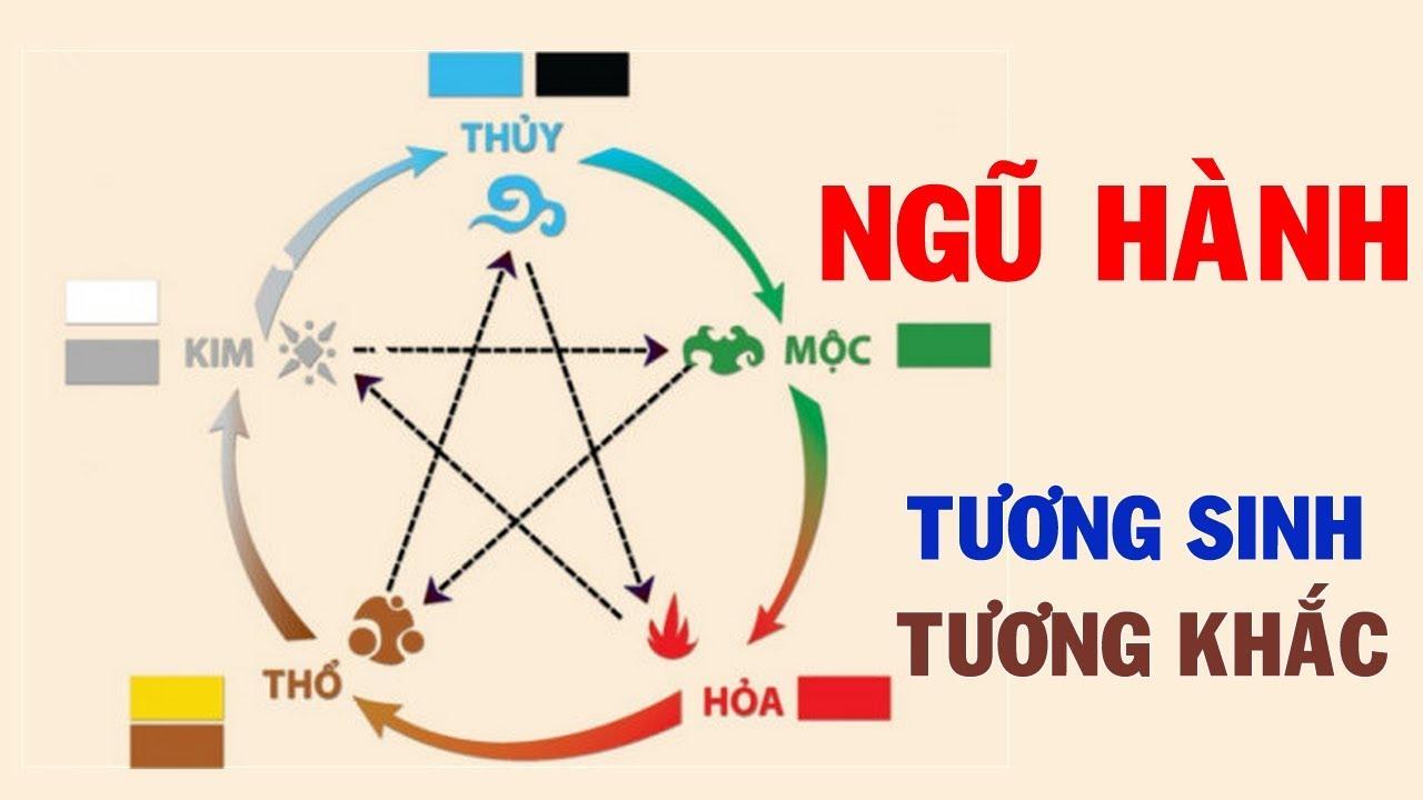 tho-sinh-kim-theo-ngu-hanh-5