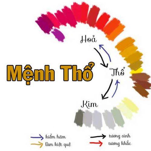 tho-sinh-kim-theo-ngu-hanh-6