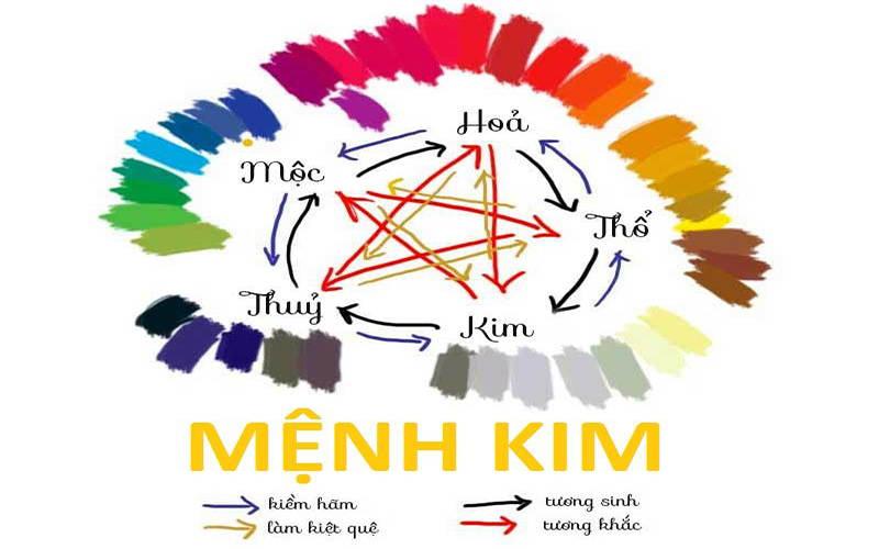 tho-sinh-kim-theo-ngu-hanh-7