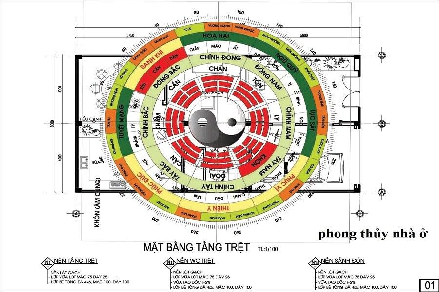 xac-dinh-huong-nha-chuan-phong-thuy-2