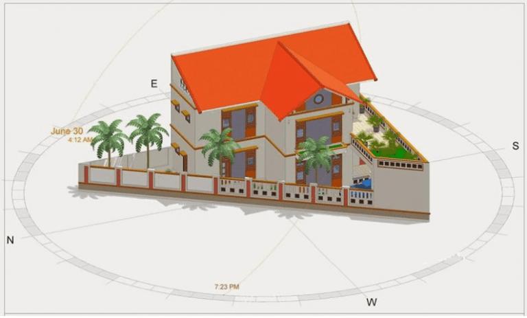 Cách xem hướng nhà ở theo Bát trạch phong thủy