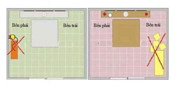 Lưu ý bên trái và bên phải khi bố trí bàn thờ