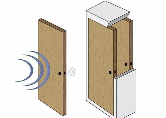 Phương pháp cách âm cho cửa
